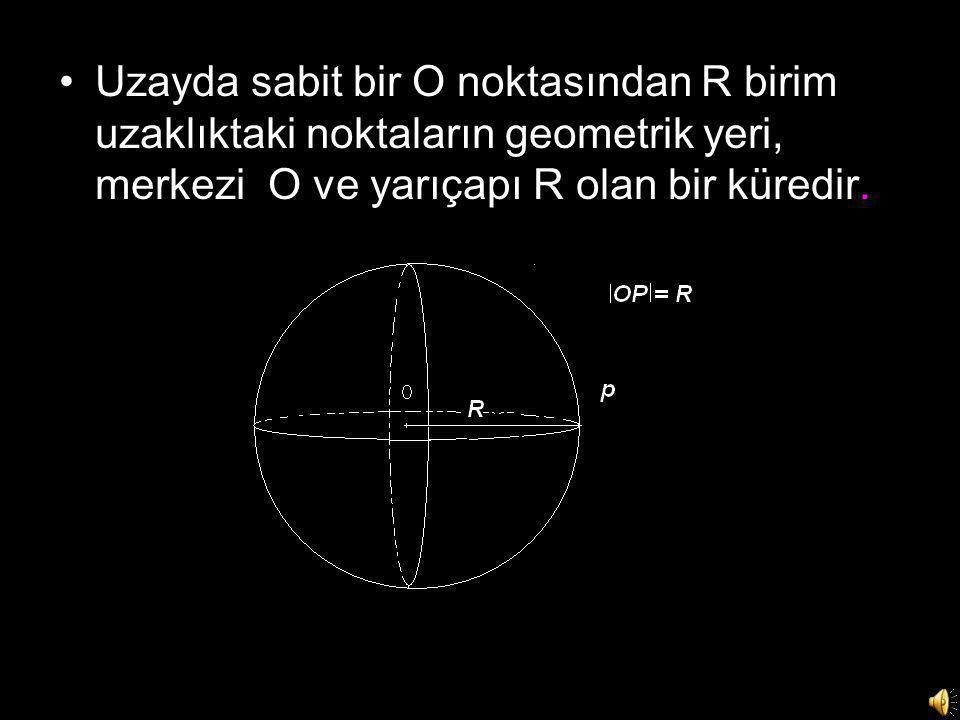 •Uzayda sabit bir O noktasından R birim uzaklıktaki noktaların geometrik yeri, merkezi O ve yarıçapı R olan bir küredir.