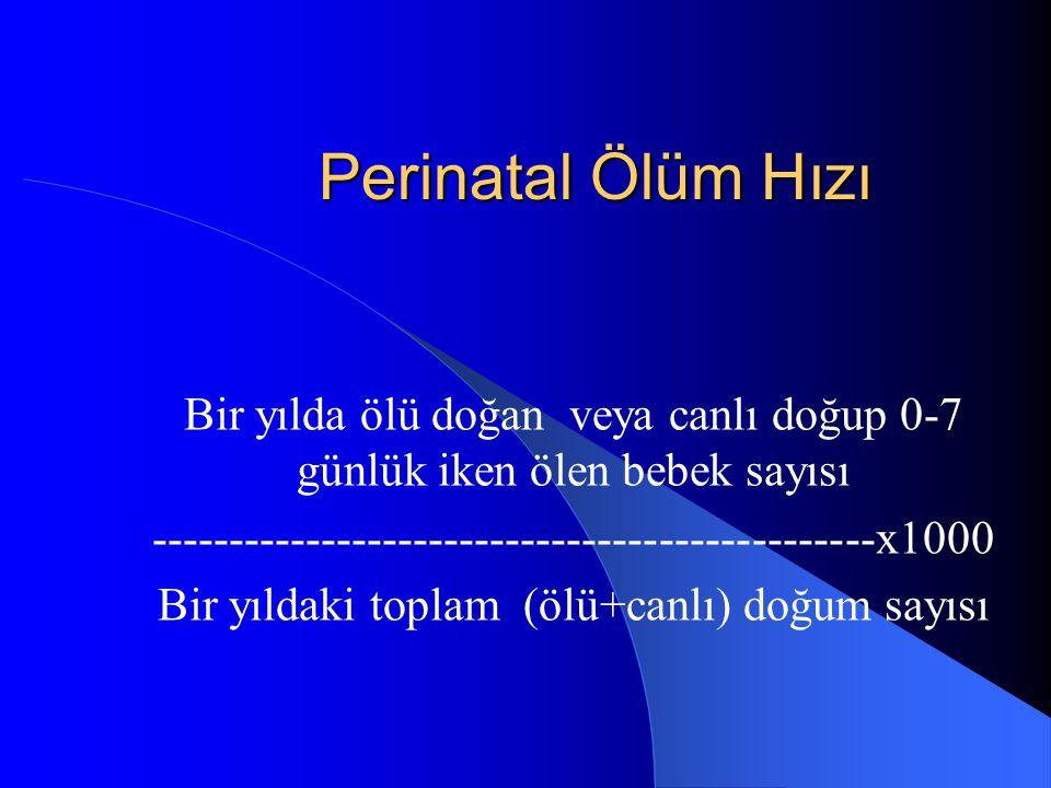 Perinatal Ölüm Hızı Bir yılda ölü doğan veya canlı doğup 0-7 günlük iken ölen bebek sayısı -----------------------------------------------x1000 Bir yıldaki toplam (ölü+canlı) doğum sayısı