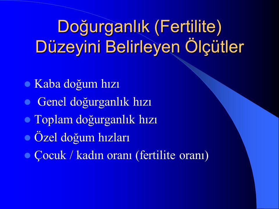 Doğurganlık (Fertilite) Düzeyini Belirleyen Ölçütler  Kaba doğum hızı  Genel doğurganlık hızı  Toplam doğurganlık hızı  Özel doğum hızları  Çocuk / kadın oranı (fertilite oranı)