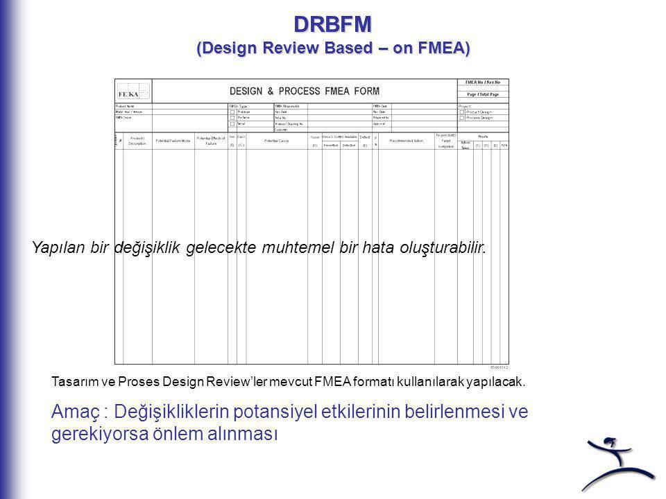 DESIGN REVIEW - DR Rakipler ile DR Kavram DR Kalıp ve Fixture DR Parça DR Ağırlık DR Montaj DRTest DR Resim DR Üretim Proses DR Benchmark Maliyet DR S