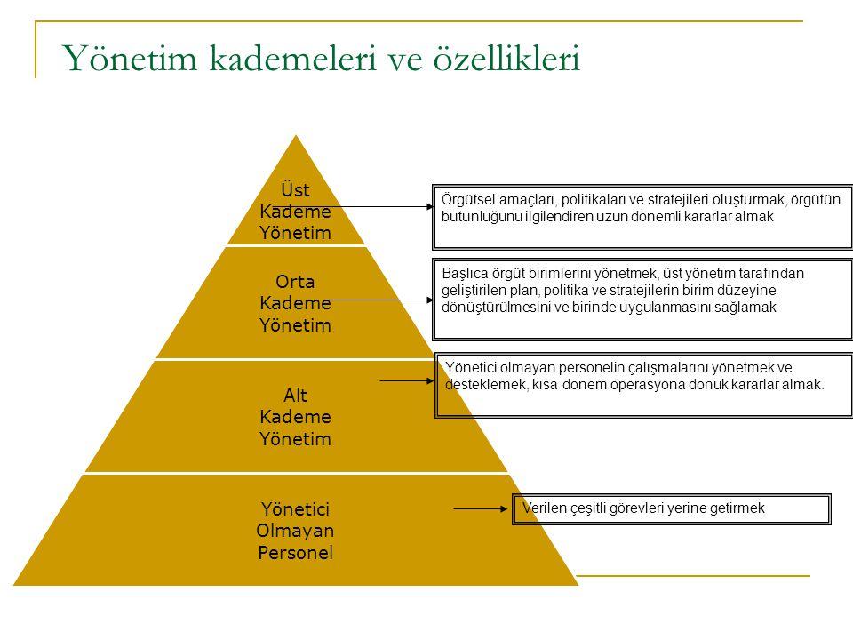 Yönetim kademeleri ve özellikleri Üst Kademe Yönetim Orta Kademe Yönetim Alt Kademe Yönetim Yönetici Olmayan Personel Örgütsel amaçları, politikaları