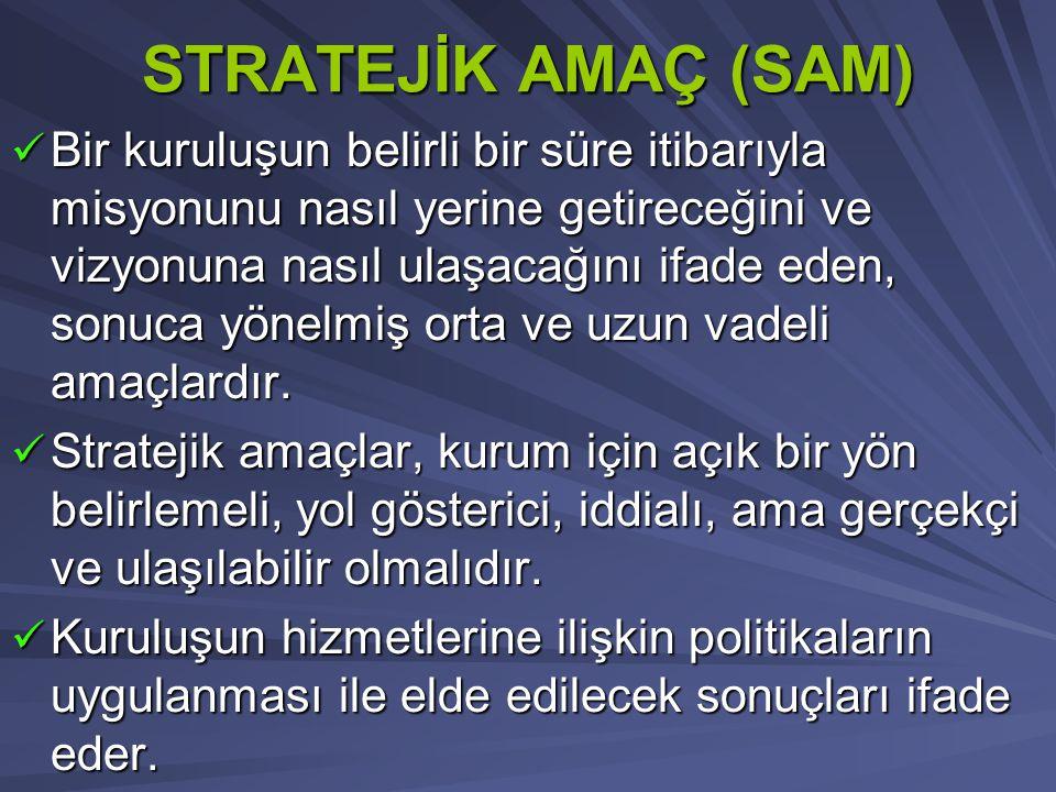 STRATEJİK AMAÇ (SAM)  Bir kuruluşun belirli bir süre itibarıyla misyonunu nasıl yerine getireceğini ve vizyonuna nasıl ulaşacağını ifade eden, sonuca