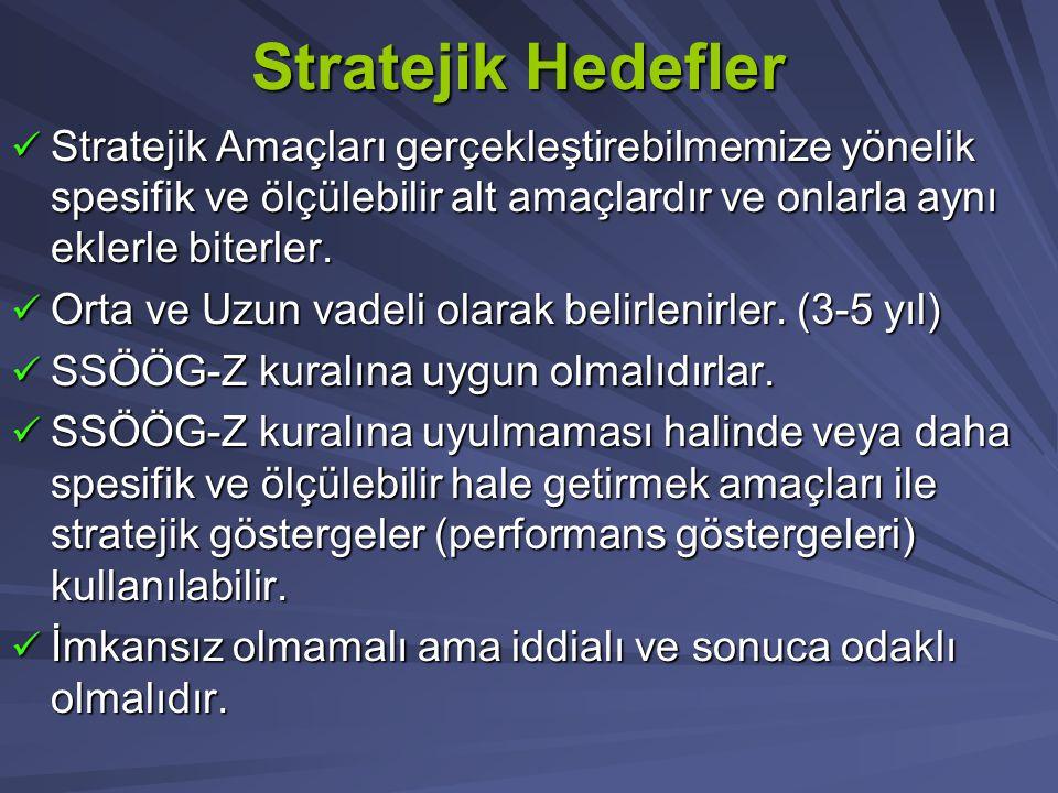 Stratejik Hedefler  Stratejik Amaçları gerçekleştirebilmemize yönelik spesifik ve ölçülebilir alt amaçlardır ve onlarla aynı eklerle biterler.  Orta