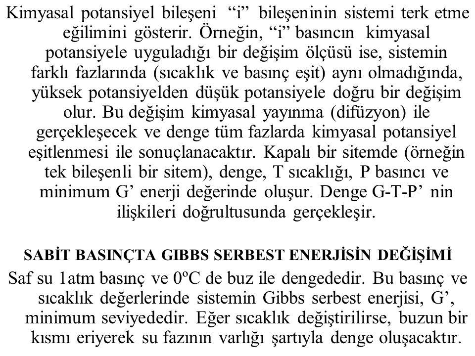 bcc fcc FCC BCC S G GAZ SIVI T G