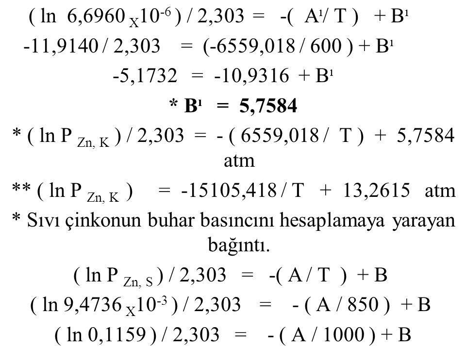 ( ln 6,6960 X 10 -6 ) / 2,303 = -( A ı / T ) + B ı -11,9140 / 2,303 = (-6559,018 / 600 ) + B ı -5,1732 = -10,9316 + B ı * B ı = 5,7584 * ( ln P Zn, K