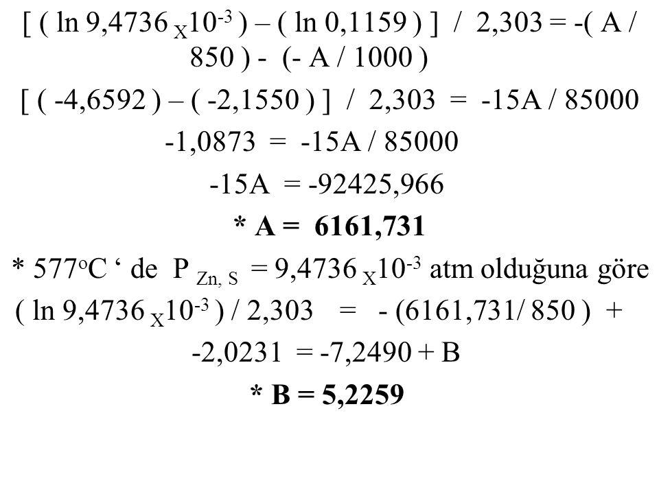 [ ( ln 9,4736 X 10 -3 ) – ( ln 0,1159 ) ] / 2,303 = -( A / 850 ) - (- A / 1000 ) [ ( -4,6592 ) – ( -2,1550 ) ] / 2,303 = -15A / 85000 -1,0873 = -15A /