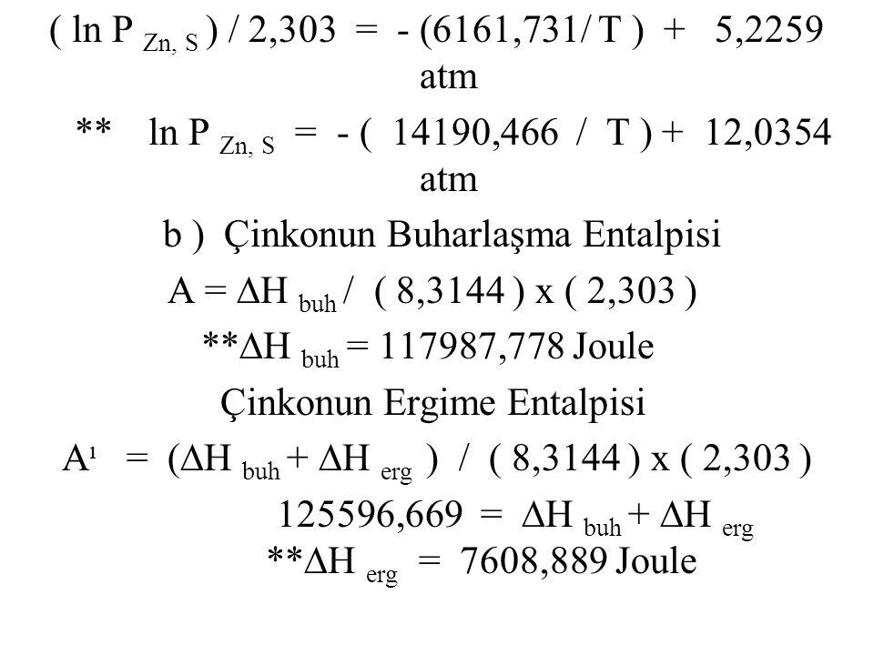 ( ln P Zn, S ) / 2,303 = - (6161,731/ T ) + 5,2259 atm ** ln P Zn, S = - ( 14190,466 / T ) + 12,0354 atm b ) Çinkonun Buharlaşma Entalpisi A = ∆H buh
