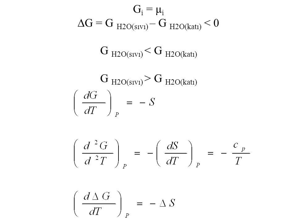 Katı şeklin ampirik formülünü bulmak için katsayıları A' ve B' bulalım; A'= (∆H buharlaşma + ∆H ergime ) / 8.3144 J/mol = (251160 + 11 260 ) J/mol / 8.3144 J/mol = 262420 /8.3144 = 31 562.15 ≈ 31 562 Ergime sıcaklığında katı ve sıvı gümüşün ampirik formüllerle hesaplanan basınçları eşit olur.
