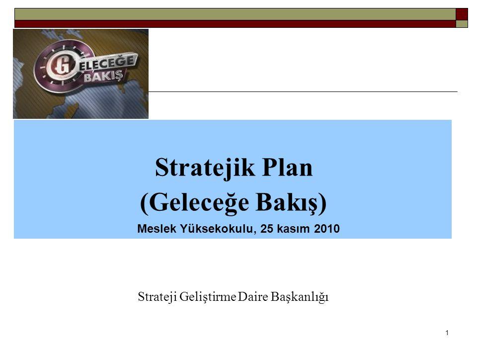 1 Stratejik Plan (Geleceğe Bakış) Strateji Geliştirme Daire Başkanlığı Meslek Yüksekokulu, 25 kasım 2010