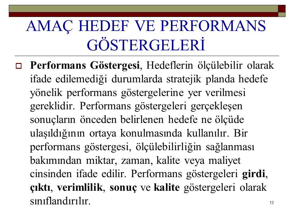 13 AMAÇ HEDEF VE PERFORMANS GÖSTERGELERİ  Performans Göstergesi, Hedeflerin ölçülebilir olarak ifade edilemediği durumlarda stratejik planda hedefe yönelik performans göstergelerine yer verilmesi gereklidir.
