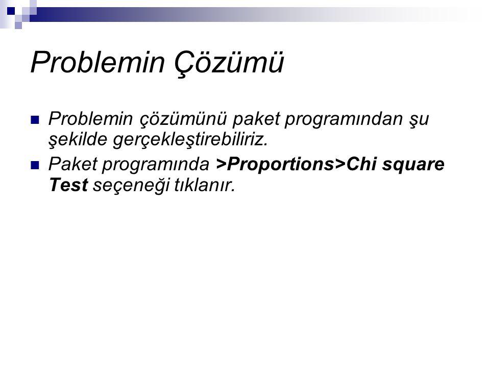 Problemin Çözümü  Problemin çözümünü paket programından şu şekilde gerçekleştirebiliriz.  Paket programında >Proportions>Chi square Test seçeneği tı