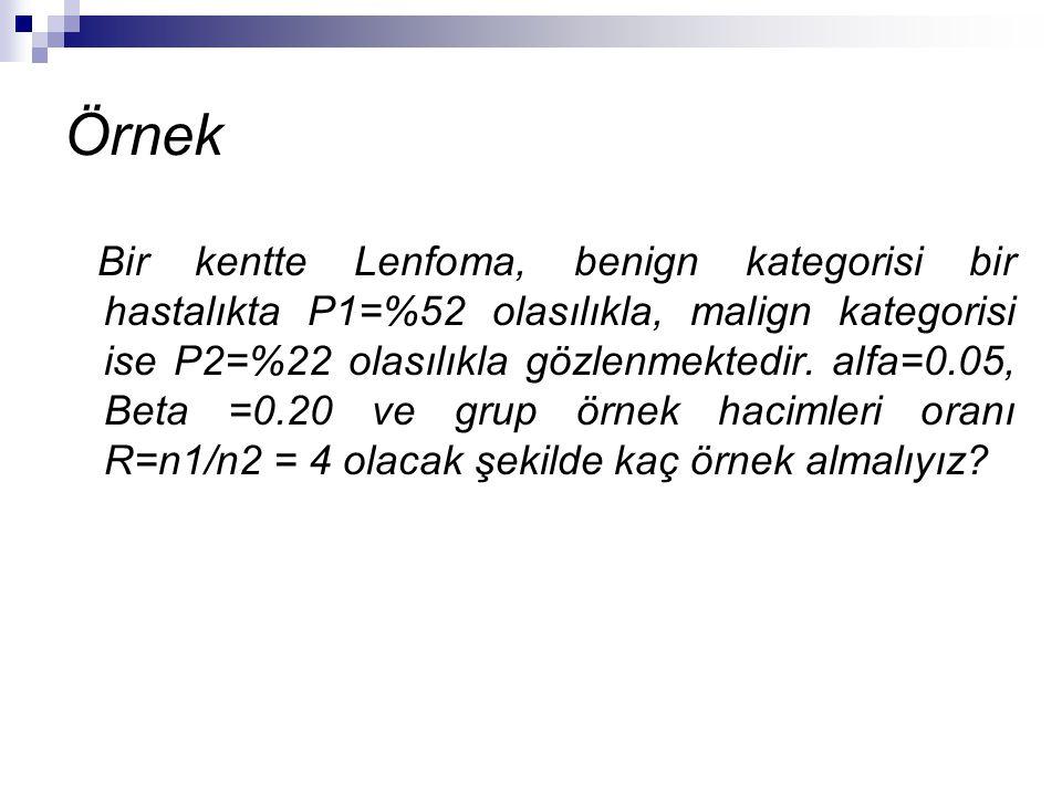 Örnek Bir kentte Lenfoma, benign kategorisi bir hastalıkta P1=%52 olasılıkla, malign kategorisi ise P2=%22 olasılıkla gözlenmektedir. alfa=0.05, Beta