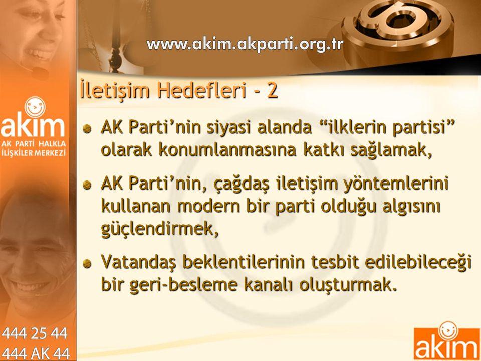"""İletişim Hedefleri - 2 AK Parti'nin siyasi alanda """"ilklerin partisi"""" olarak konumlanmasına katkı sağlamak, AK Parti'nin, çağdaş iletişim yöntemlerini"""