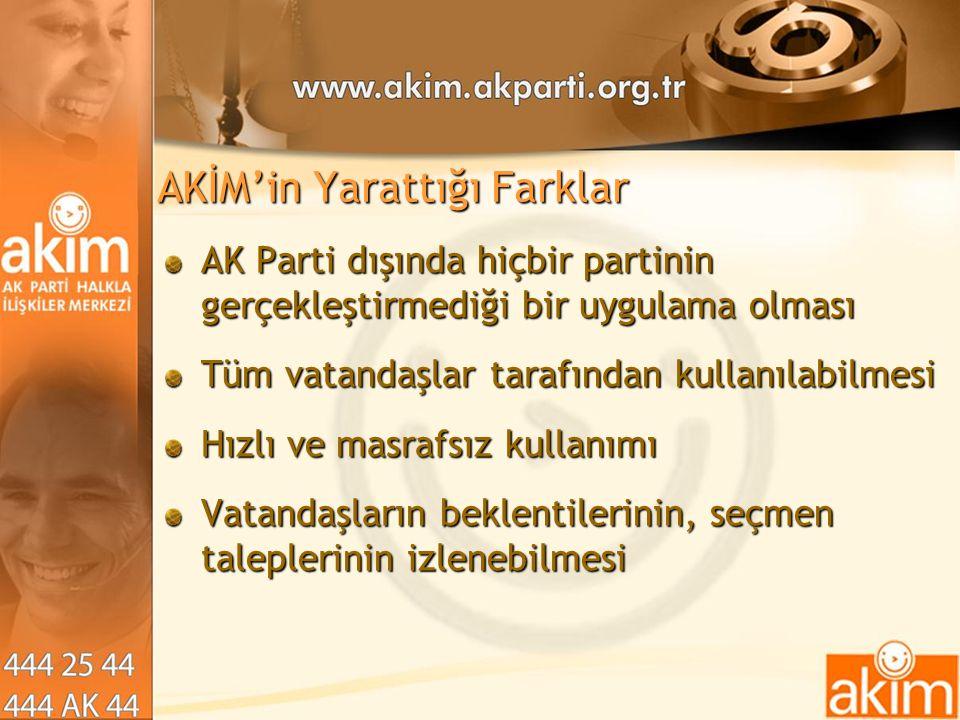 AKİM'in Yarattığı Farklar AK Parti dışında hiçbir partinin gerçekleştirmediği bir uygulama olması Tüm vatandaşlar tarafından kullanılabilmesi Hızlı ve