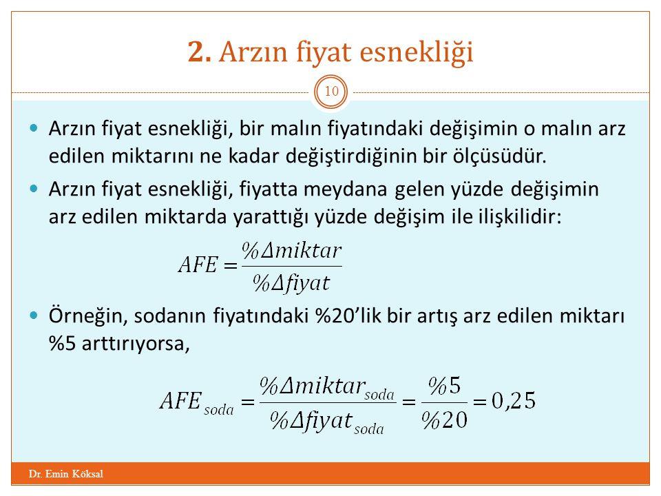 2. Arzın fiyat esnekliği Dr. Emin Köksal 10  Arzın fiyat esnekliği, bir malın fiyatındaki değişimin o malın arz edilen miktarını ne kadar değiştirdiğ