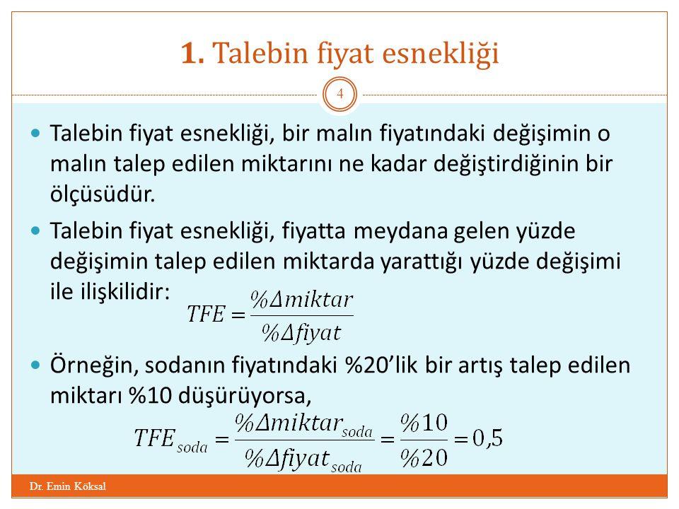 1.Talebin fiyat esnekliği (dvm…) Dr.
