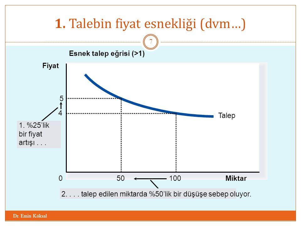 1. Talebin fiyat esnekliği (dvm…) Dr. Emin Köksal 7 Esnek talep eğrisi (>1) Talep Miktar 4 100 0 Fiyat 5 50 1. %25'lik bir fiyat artışı... 2.... talep