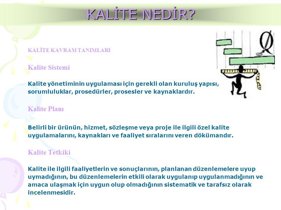 KALİTE KAVRAM TANIMLARI Kalite Sistemi Kalite yönetiminin uygulaması için gerekli olan kuruluş yapısı, sorumluluklar, prosedürler, prosesler ve kaynak