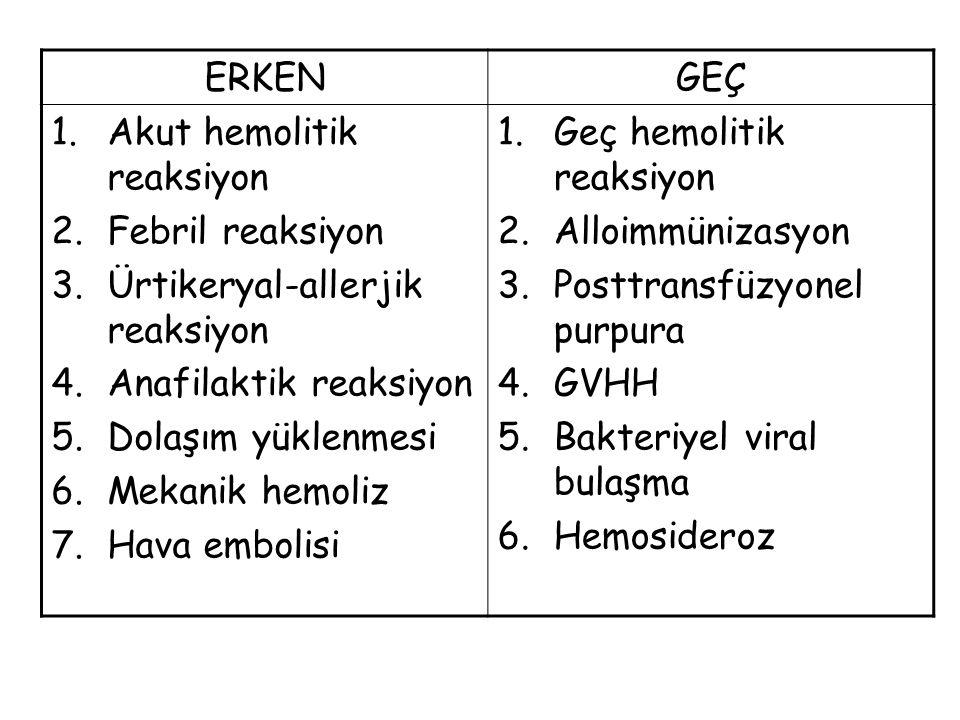 ERKENGEÇ 1.Akut hemolitik reaksiyon 2.Febril reaksiyon 3.Ürtikeryal-allerjik reaksiyon 4.Anafilaktik reaksiyon 5.Dolaşım yüklenmesi 6.Mekanik hemoliz