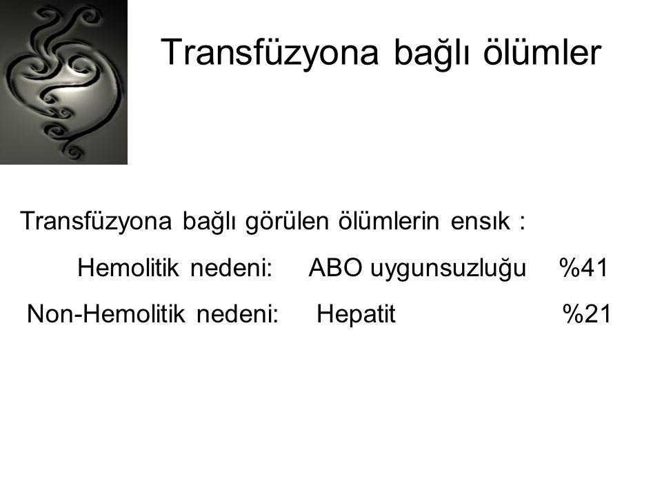 Transfüzyona bağlı ölümler Transfüzyona bağlı görülen ölümlerin ensık : Hemolitik nedeni: ABO uygunsuzluğu %41 Non-Hemolitik nedeni: Hepatit %21