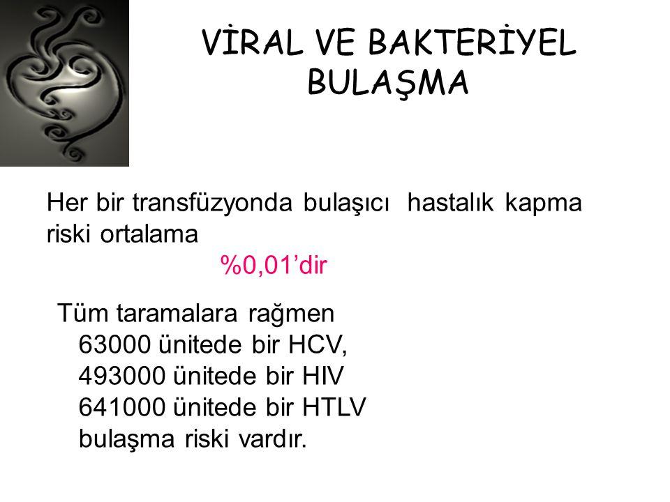 VİRAL VE BAKTERİYEL BULAŞMA Her bir transfüzyonda bulaşıcı hastalık kapma riski ortalama %0,01'dir Tüm taramalara rağmen 63000 ünitede bir HCV, 493000