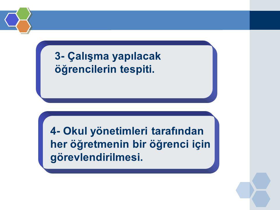 3- Çalışma yapılacak öğrencilerin tespiti. 4- Okul yönetimleri tarafından her öğretmenin bir öğrenci için görevlendirilmesi.