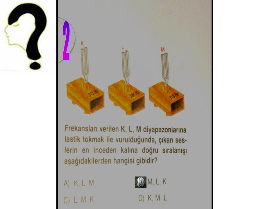 L M N K Bir flütten en kalın sesin alınabilmesi için,deliklerin durumu aşağıdakilerden hangisi gibi olmalıdır.