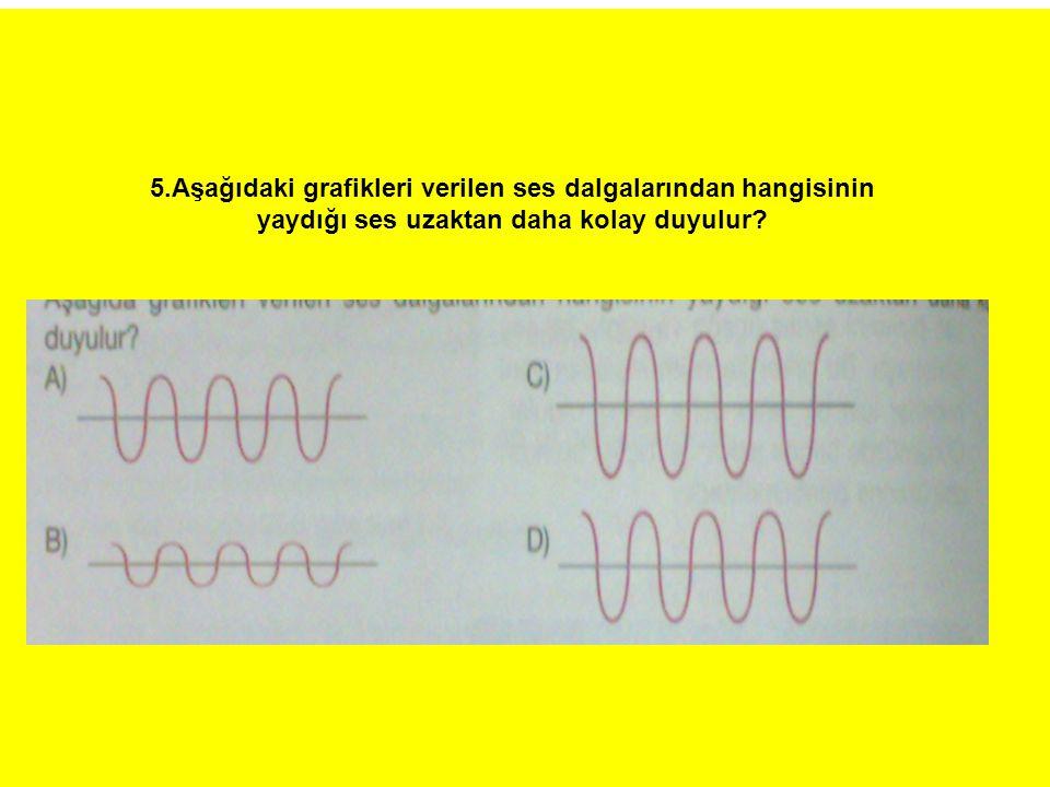 5.Aşağıdaki grafikleri verilen ses dalgalarından hangisinin yaydığı ses uzaktan daha kolay duyulur?