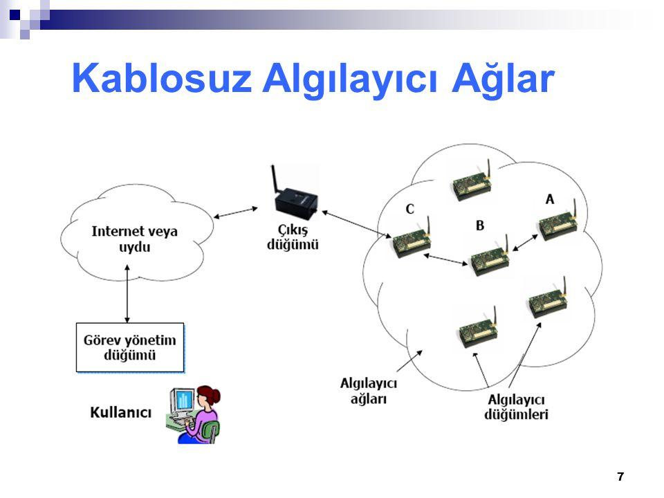 Merkezi Düğüm ve İnternet Kablosuz iletişim ve donanım teknolojisindeki gelişmeler büyük ölçekli Kablosuz Algılayıcı Ağların gelişimini sağlamakta ve KAA' ların uygulama çeşitliliği nedeniyle internete bağlı olmalarını gerektirmektedir.