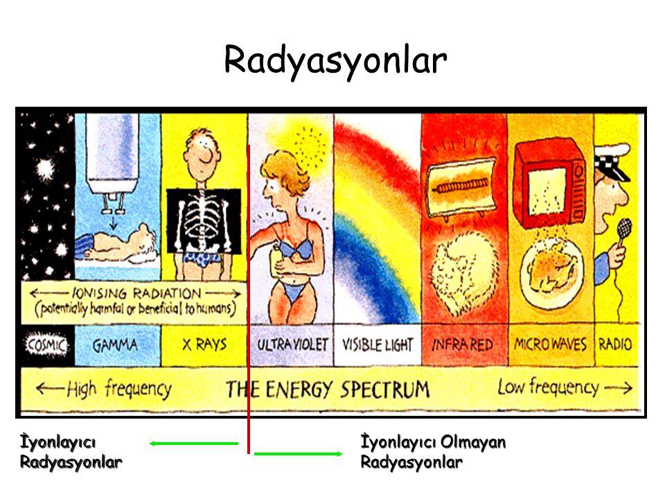 Radyasyonlar İyonlayıcı Radyasyonlar İyonlayıcı Olmayan Radyasyonlar
