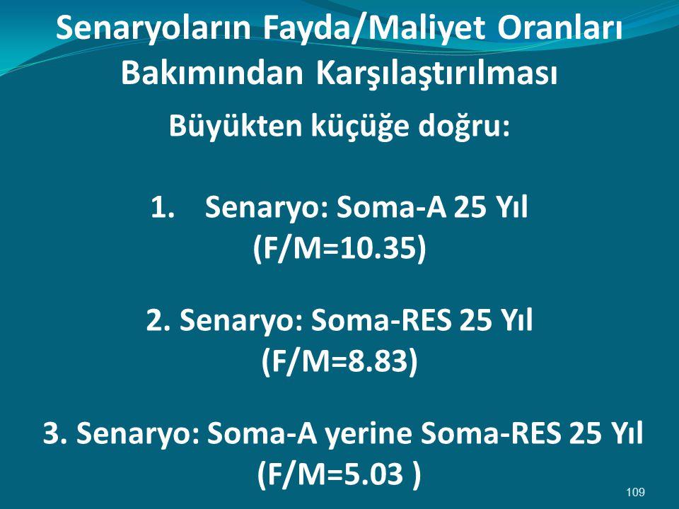 109 Büyükten küçüğe doğru: 1.Senaryo: Soma-A 25 Yıl (F/M=10.35) 2.