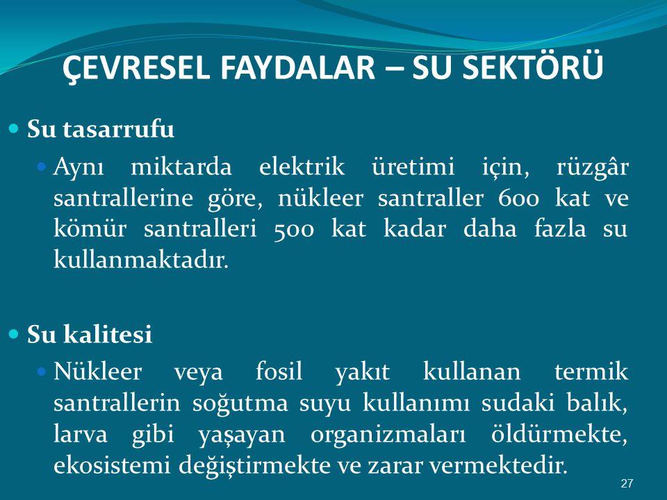 ÇEVRESEL FAYDALAR – SU SEKTÖRÜ  Su tasarrufu  Aynı miktarda elektrik üretimi için, rüzgâr santrallerine göre, nükleer santraller 600 kat ve kömür santralleri 500 kat kadar daha fazla su kullanmaktadır.