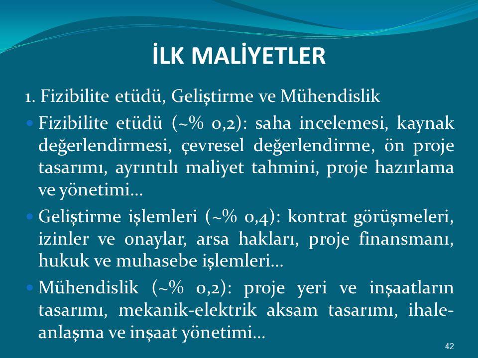 İLK MALİYETLER 1.