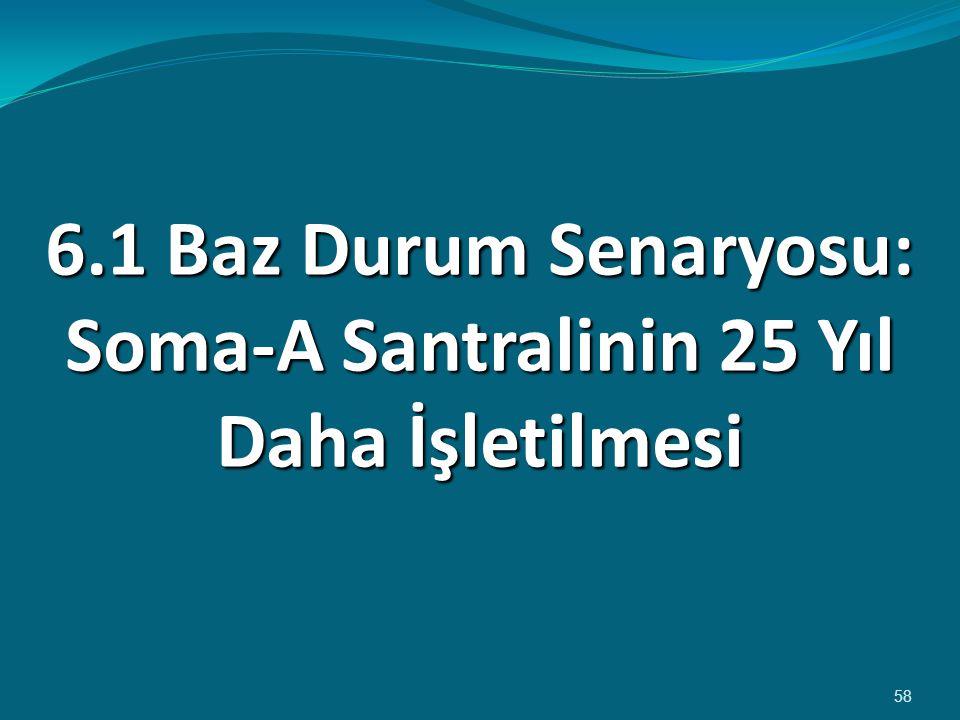 6.1 Baz Durum Senaryosu: Soma-A Santralinin 25 Yıl Daha İşletilmesi 58