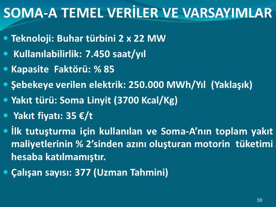SOMA-A TEMEL VERİLER VE VARSAYIMLAR  Teknoloji: Buhar türbini 2 x 22 MW  Kullanılabilirlik: 7.450 saat/yıl  Kapasite Faktörü: % 85  Şebekeye verilen elektrik: 250.000 MWh/Yıl (Yaklaşık)  Yakıt türü: Soma Linyit (3700 Kcal/Kg)  Yakıt fiyatı: 35 €/t  İlk tutuşturma için kullanılan ve Soma-A'nın toplam yakıt maliyetlerinin % 2'sinden azını oluşturan motorin tüketimi hesaba katılmamıştır.