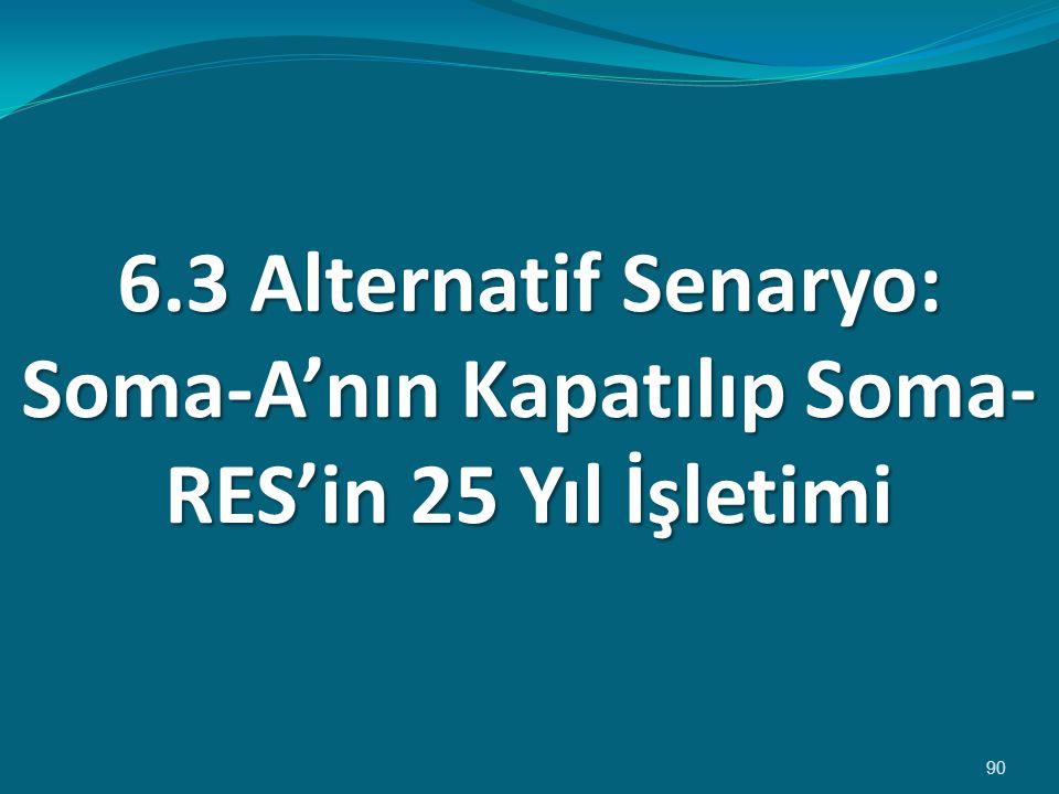 90 6.3 Alternatif Senaryo: Soma-A'nın Kapatılıp Soma- RES'in 25 Yıl İşletimi