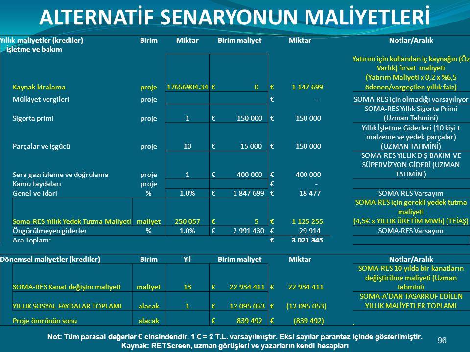 96 ALTERNATİF SENARYONUN MALİYETLERİ Not: Tüm parasal değerler € cinsindendir.