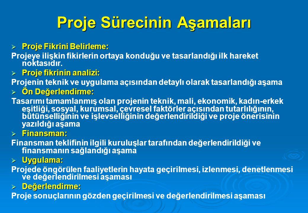 PERFORMANSI TAKDİR EDİN 2.''TEŞEKKÜR EDERİM'' DEYİN.