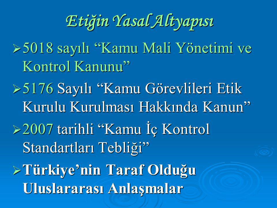 Etiğin Yasal Altyapısı  5018 sayılı Kamu Mali Yönetimi ve Kontrol Kanunu  5176 Sayılı Kamu Görevlileri Etik Kurulu Kurulması Hakkında Kanun  2007 tarihli Kamu İç Kontrol Standartları Tebliği  Türkiye'nin Taraf Olduğu Uluslararası Anlaşmalar