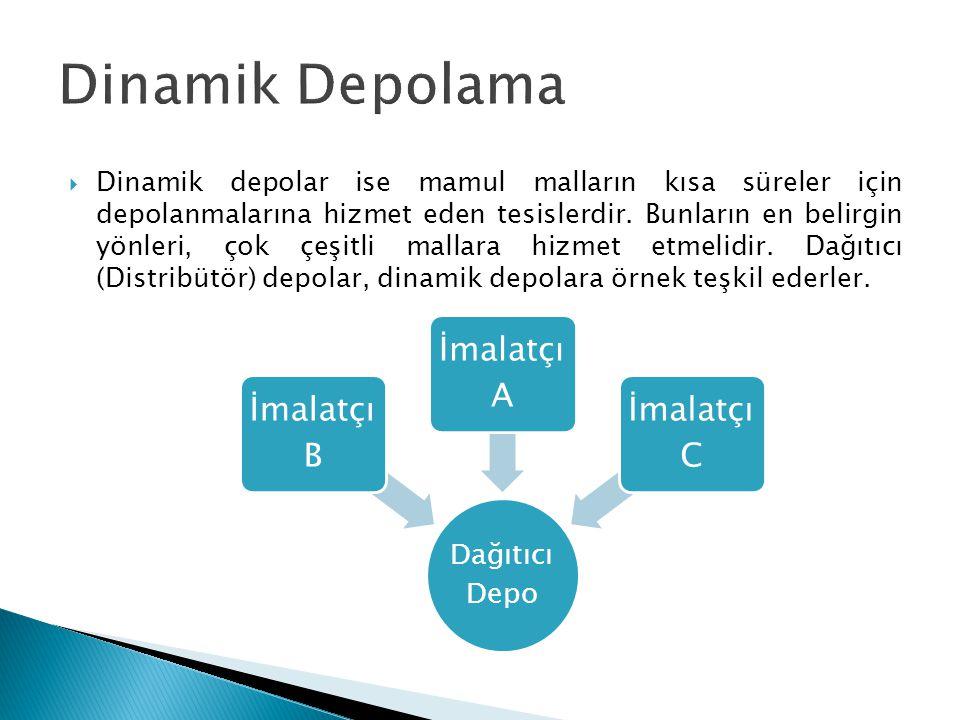  Dinamik depolar ise mamul malların kısa süreler için depolanmalarına hizmet eden tesislerdir. Bunların en belirgin yönleri, çok çeşitli mallara hizm