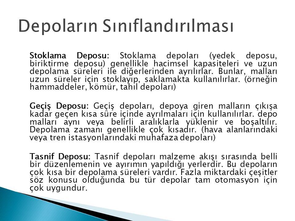 Stoklama Deposu: Stoklama depoları (yedek deposu, biriktirme deposu) genellikle hacimsel kapasiteleri ve uzun depolama süreleri ile diğerlerinden ayrı