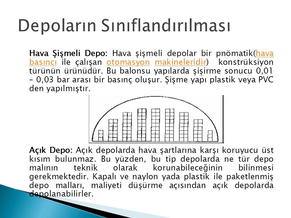 Hava Şişmeli Depo: Hava şişmeli depolar bir pnömatik(hava basıncı ile çalışan otomasyon makineleridir) konstrüksiyon türünün ürünüdür.