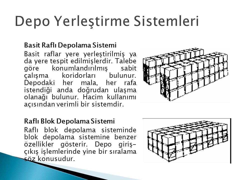 Basit Raflı Depolama Sistemi Basit raflar yere yerleştirilmiş ya da yere tespit edilmişlerdir.