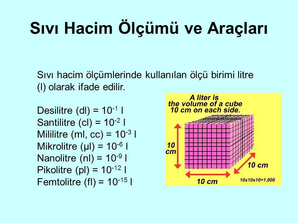 Sıvı Hacim Ölçümü ve Araçları Sıvı hacim ölçümlerinde kullanılan ölçü birimi litre (l) olarak ifade edilir. Desilitre (dl) = 10 -1 l Santilitre (cl) =