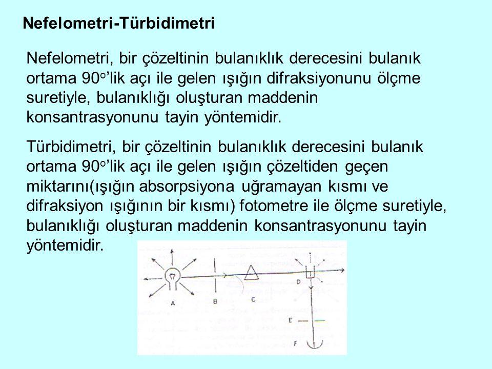 Nefelometri-Türbidimetri Nefelometri, bir çözeltinin bulanıklık derecesini bulanık ortama 90 o 'lik açı ile gelen ışığın difraksiyonunu ölçme suretiyl