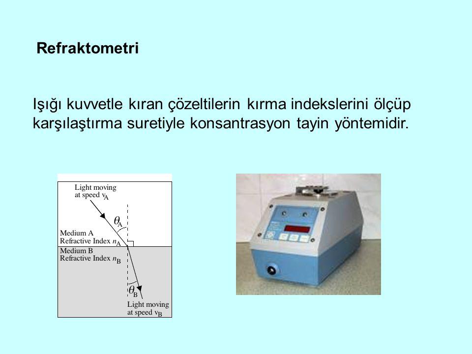 Refraktometri Işığı kuvvetle kıran çözeltilerin kırma indekslerini ölçüp karşılaştırma suretiyle konsantrasyon tayin yöntemidir.