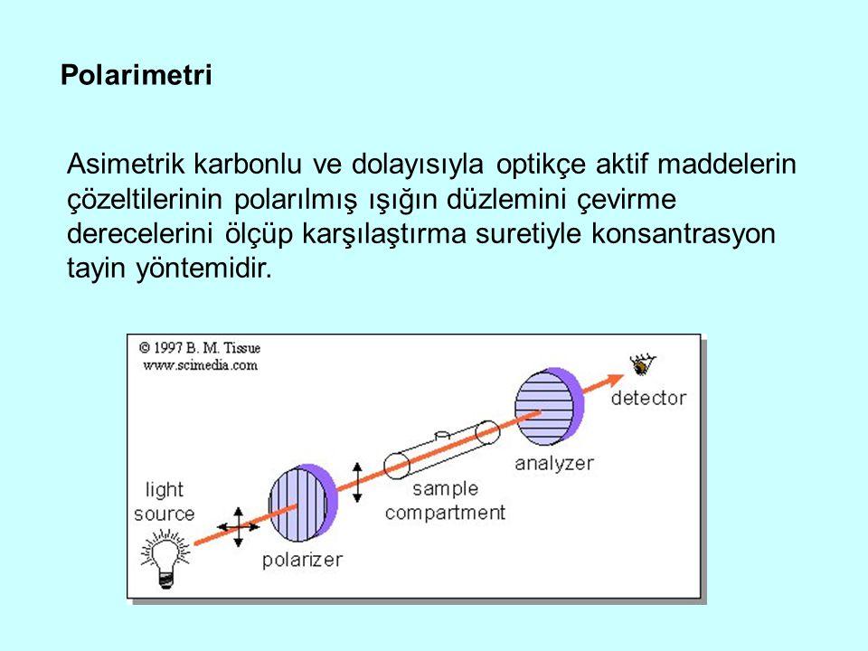 Polarimetri Asimetrik karbonlu ve dolayısıyla optikçe aktif maddelerin çözeltilerinin polarılmış ışığın düzlemini çevirme derecelerini ölçüp karşılaşt