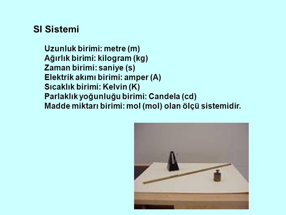 SI Sistemi Uzunluk birimi: metre (m) Ağırlık birimi: kilogram (kg) Zaman birimi: saniye (s) Elektrik akımı birimi: amper (A) Sıcaklık birimi: Kelvin (