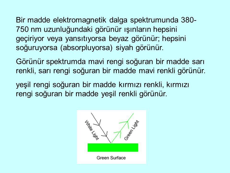 Bir madde elektromagnetik dalga spektrumunda 380- 750 nm uzunluğundaki görünür ışınların hepsini geçiriyor veya yansıtıyorsa beyaz görünür; hepsini so