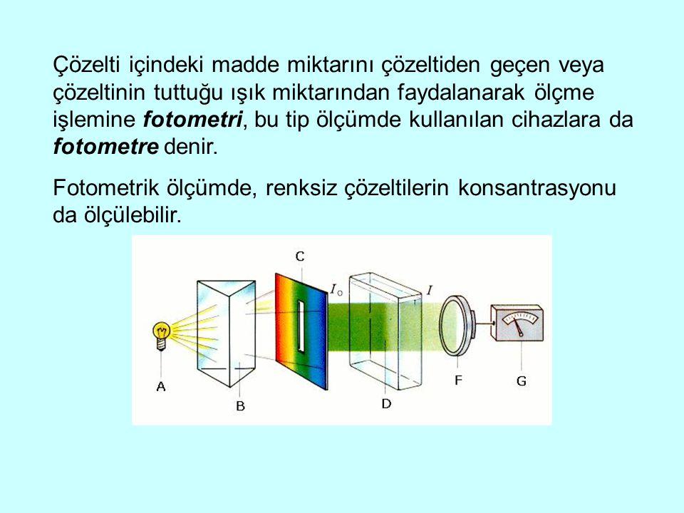 Çözelti içindeki madde miktarını çözeltiden geçen veya çözeltinin tuttuğu ışık miktarından faydalanarak ölçme işlemine fotometri, bu tip ölçümde kulla